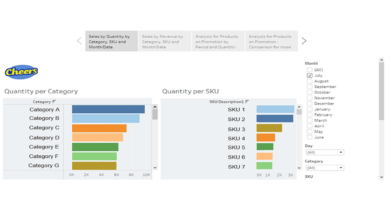 nyp360-retail-analytics-dashboard