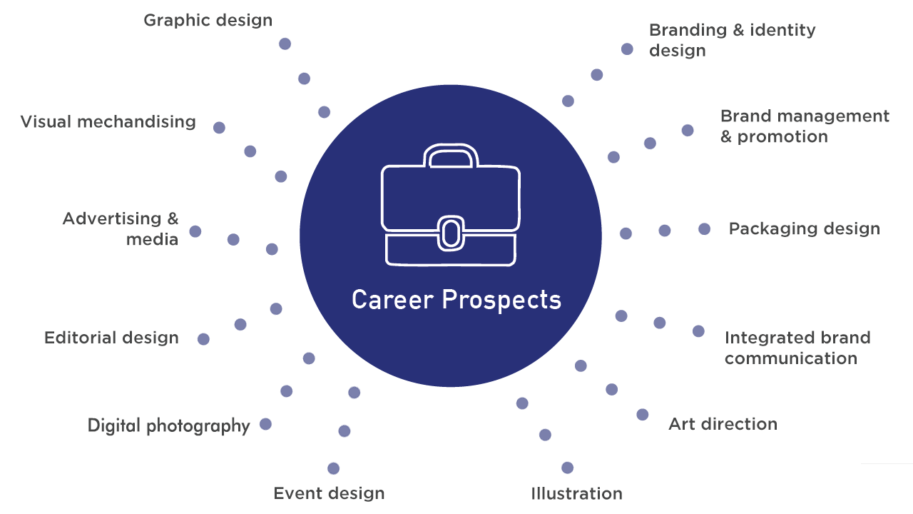vccareerprospects2